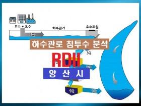 양산시 'RDII(강우시 하수관로 유입·침투수) 분석' 시행